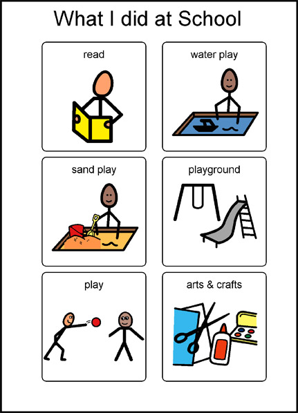 What I did at school symbols: read, water play, sand play, playground, play, arts and crafts